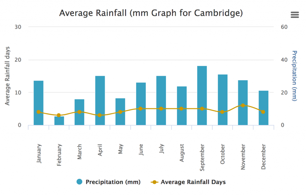 cambridge-rain-png